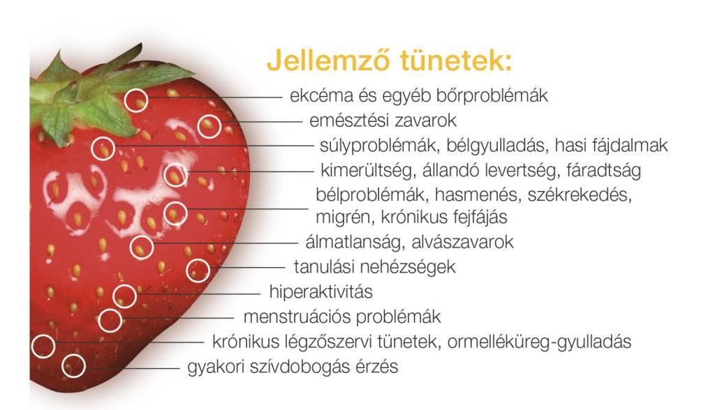 Táplálékintolerancia tünetek